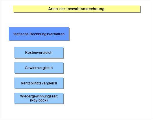In statische Rechnungsverfahren und ..