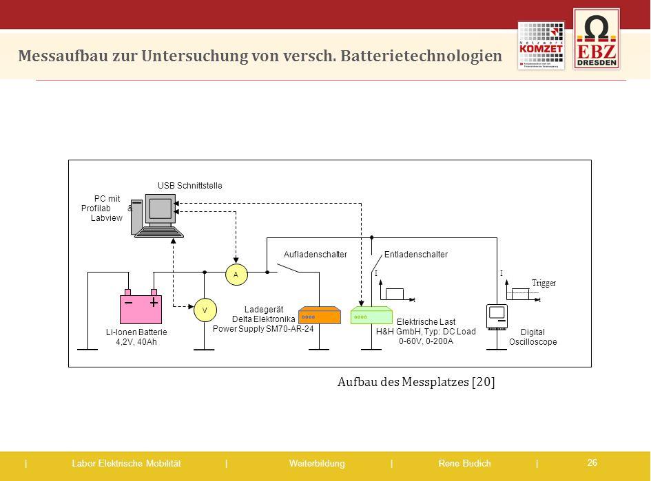 Messaufbau zur Untersuchung von versch. Batterietechnologien