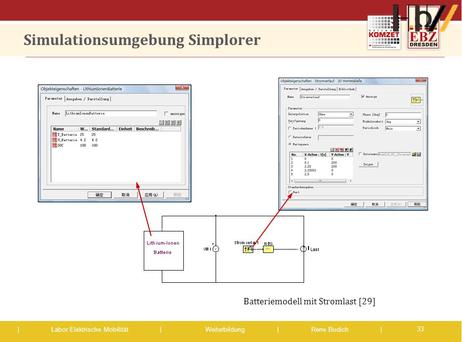 Simulationsumgebung Simplorer