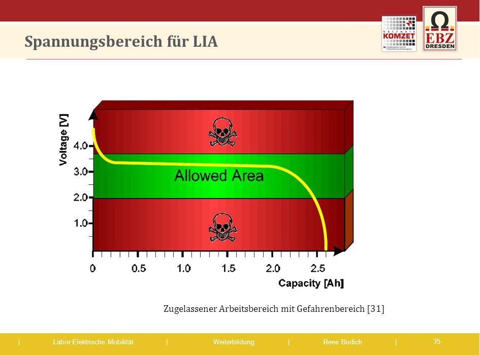Spannungsbereich für LIA