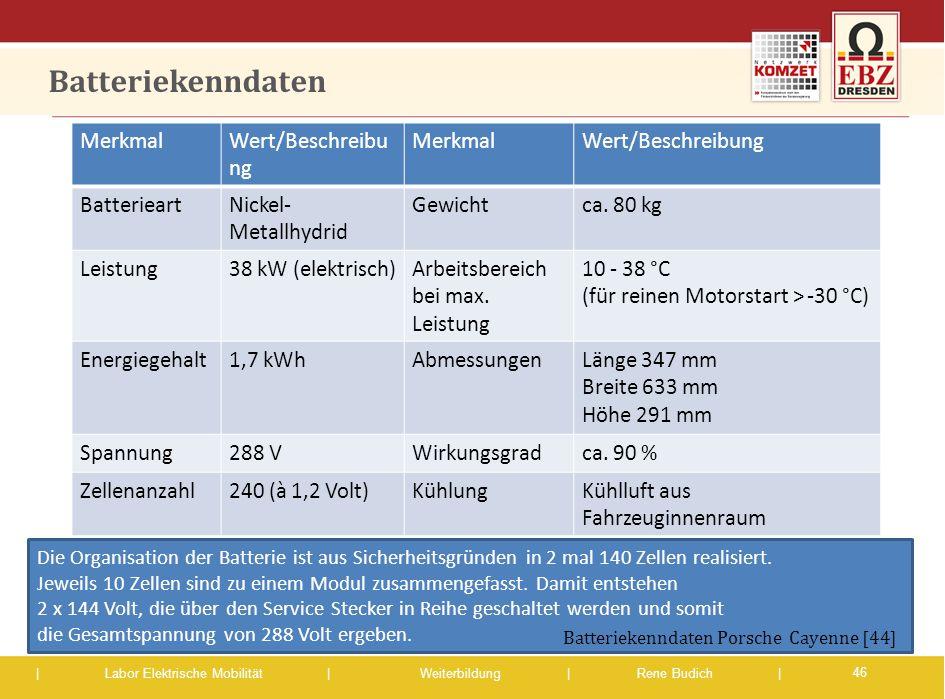 Batteriekenndaten Merkmal Wert/Beschreibung Batterieart