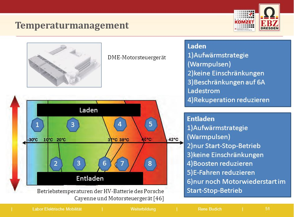 Temperaturmanagement