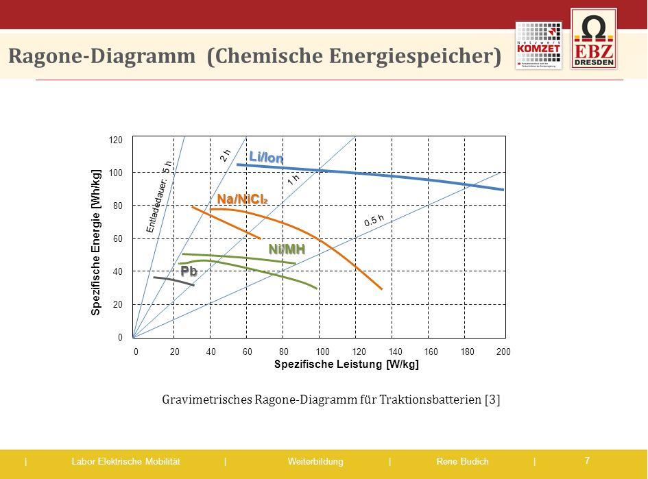 Groß Grundlegendes Elektrisches Diagramm Galerie - Der Schaltplan ...