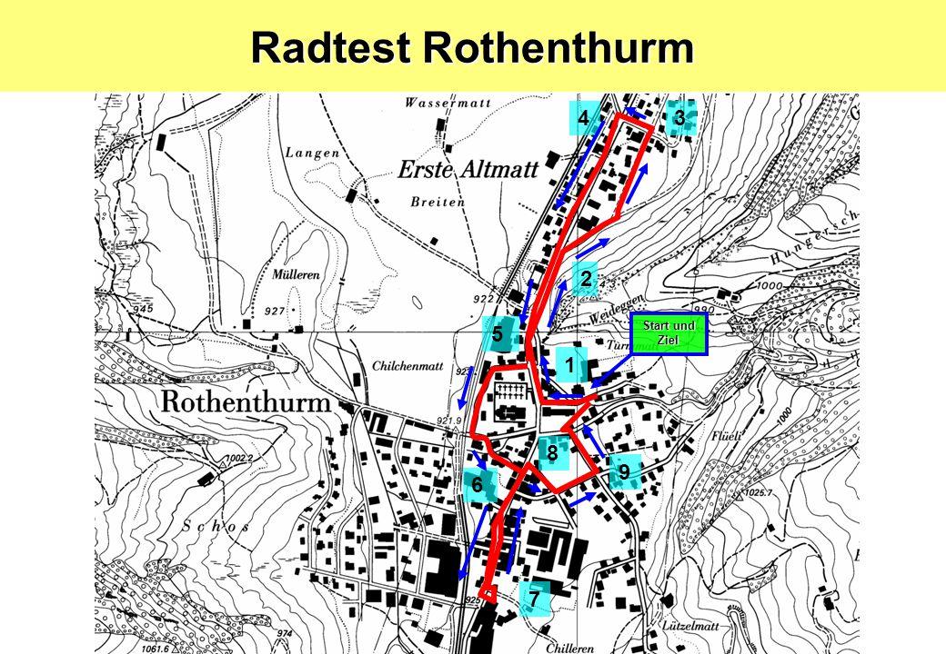 Radtest Rothenthurm 4 3 2 5 Start und Ziel 1 8 9 6 7