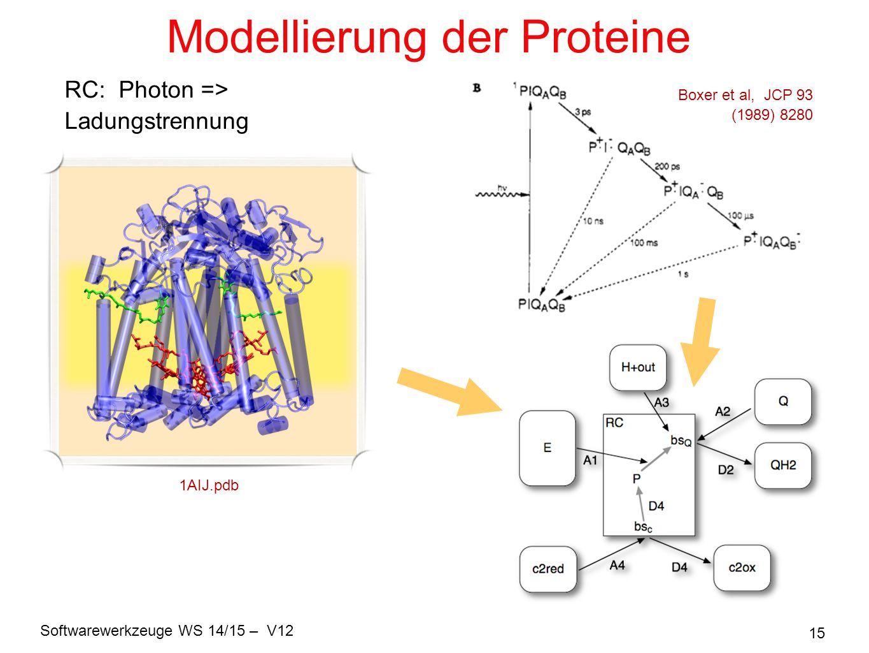 Modellierung der Proteine