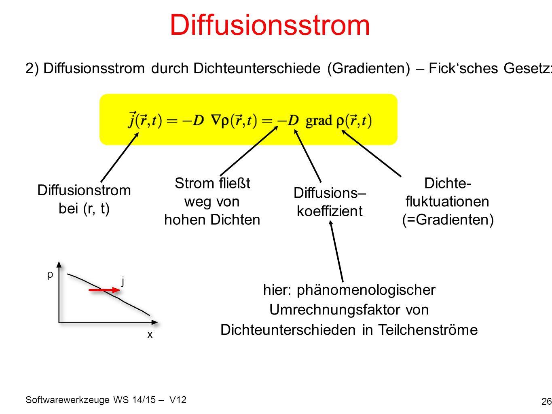 Diffusionsstrom 2) Diffusionsstrom durch Dichteunterschiede (Gradienten) – Fick'sches Gesetz: Strom fließt weg von hohen Dichten.