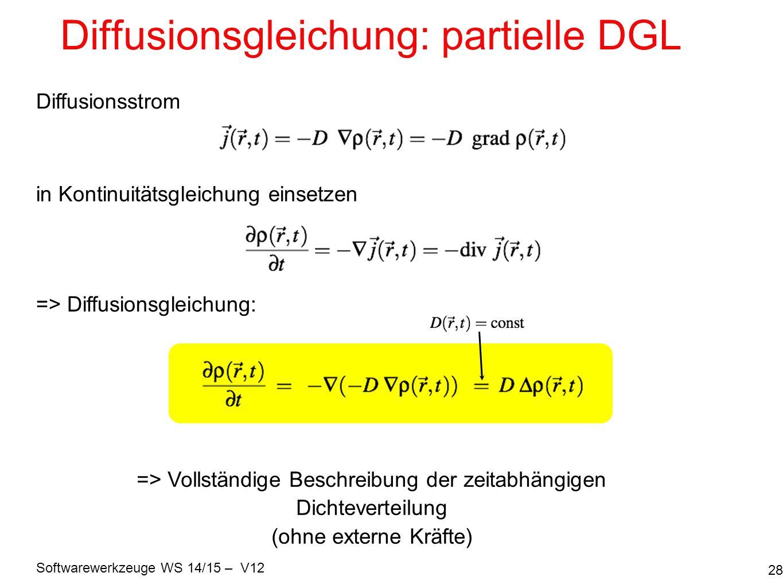 Diffusionsgleichung: partielle DGL