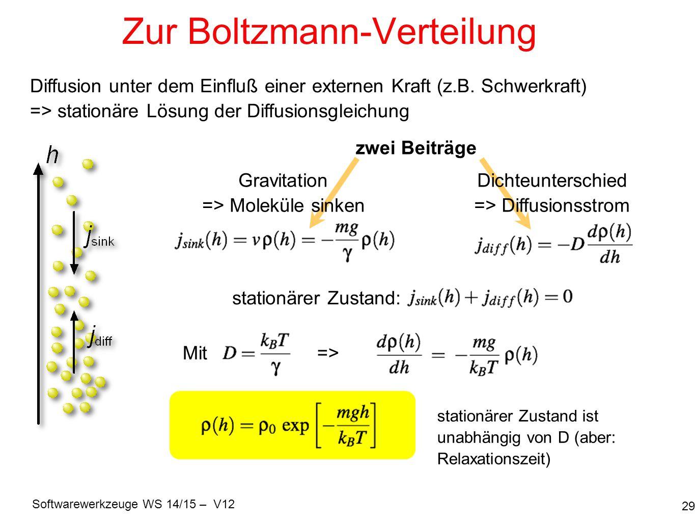 Zur Boltzmann-Verteilung