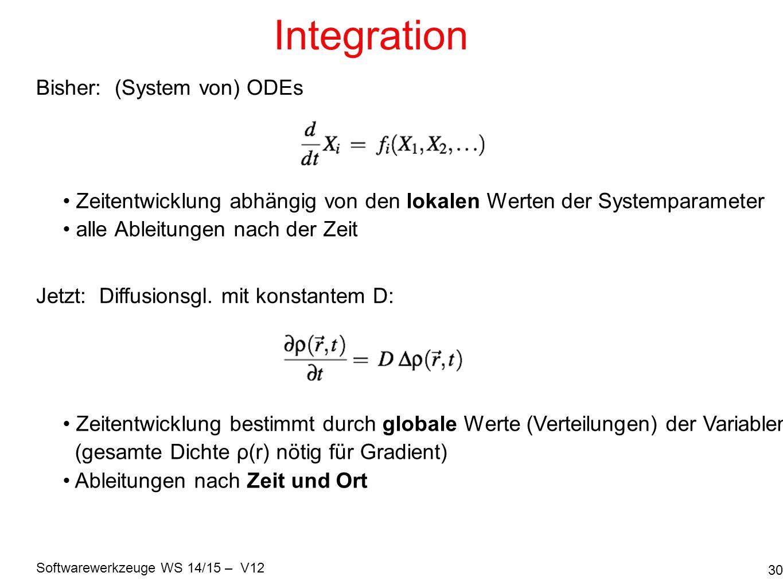 Integration Bisher: (System von) ODEs