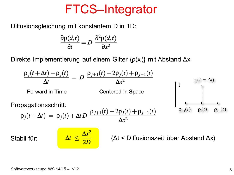 FTCS–Integrator Diffusionsgleichung mit konstantem D in 1D: