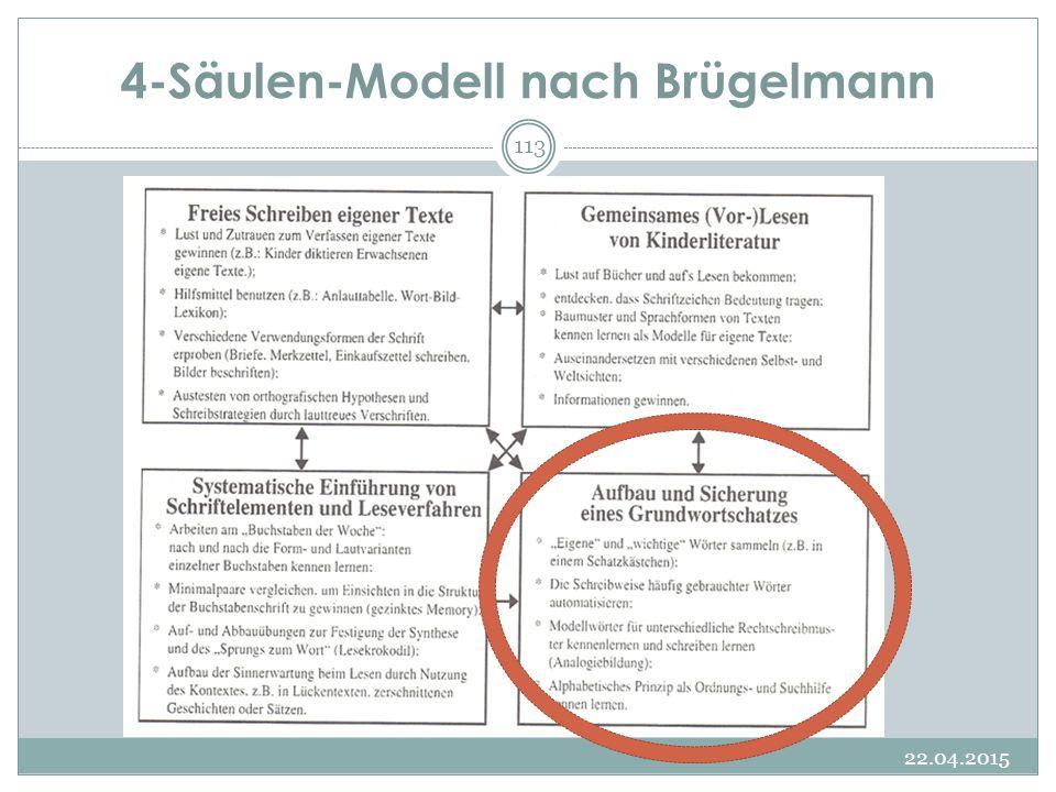 4-Säulen-Modell nach Brügelmann