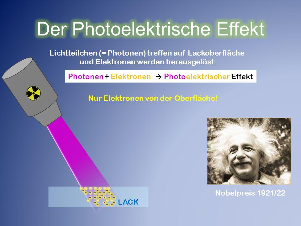 Der Photoelektrische Effekt