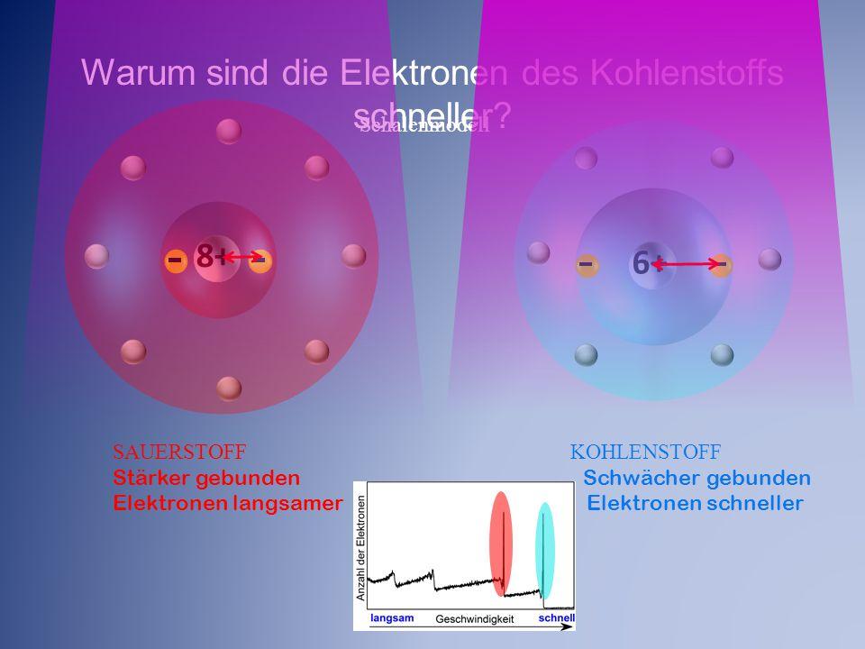 Warum sind die Elektronen des Kohlenstoffs schneller