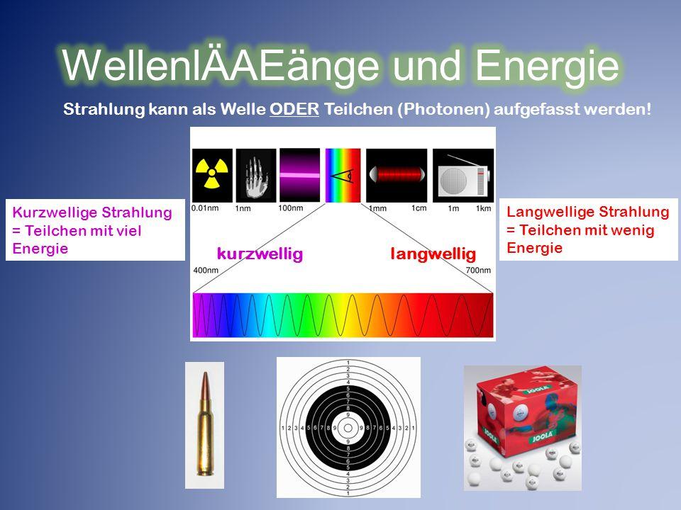 WellenlÄAEänge und Energie