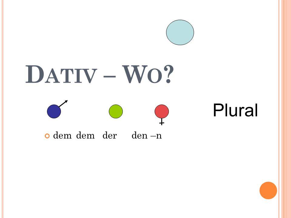 Dativ – Wo Plural dem dem der den –n