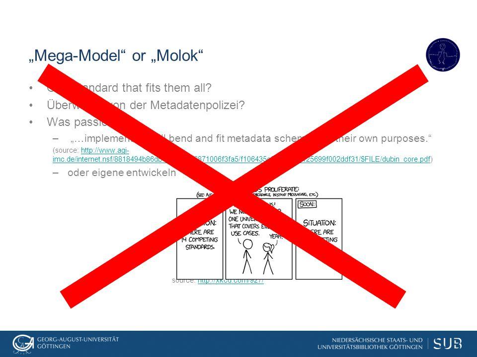 """Meta-Model oder Framework"