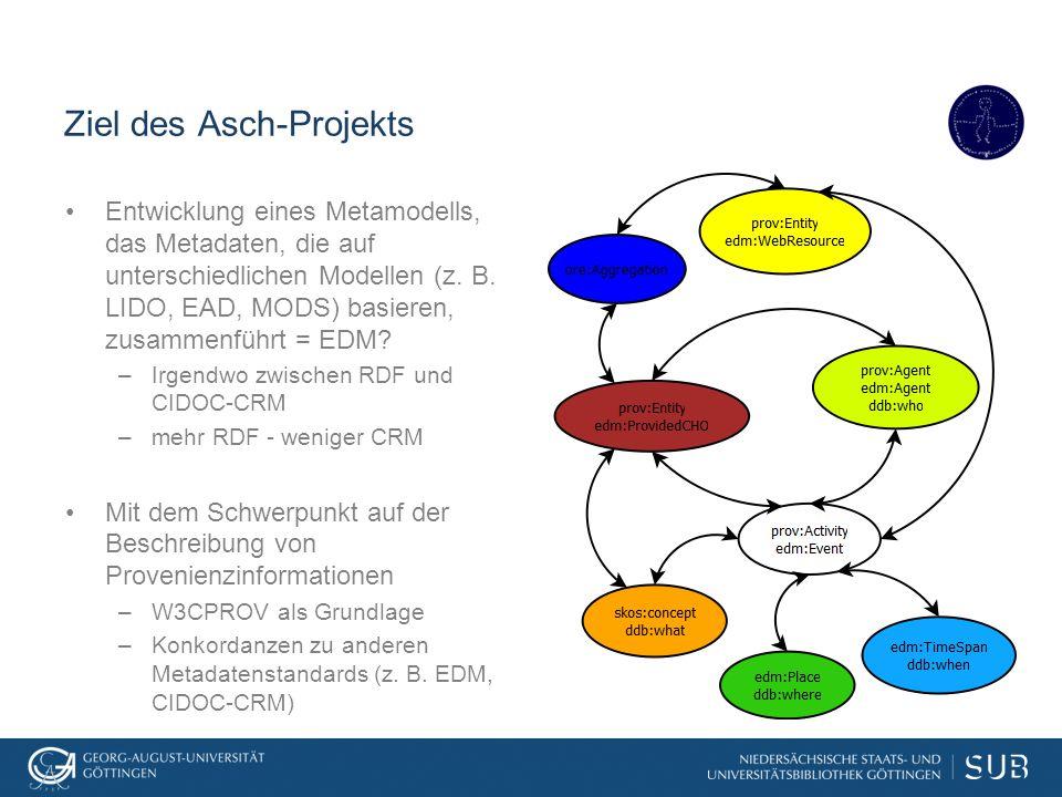 Ziel des ASCH-Projekts