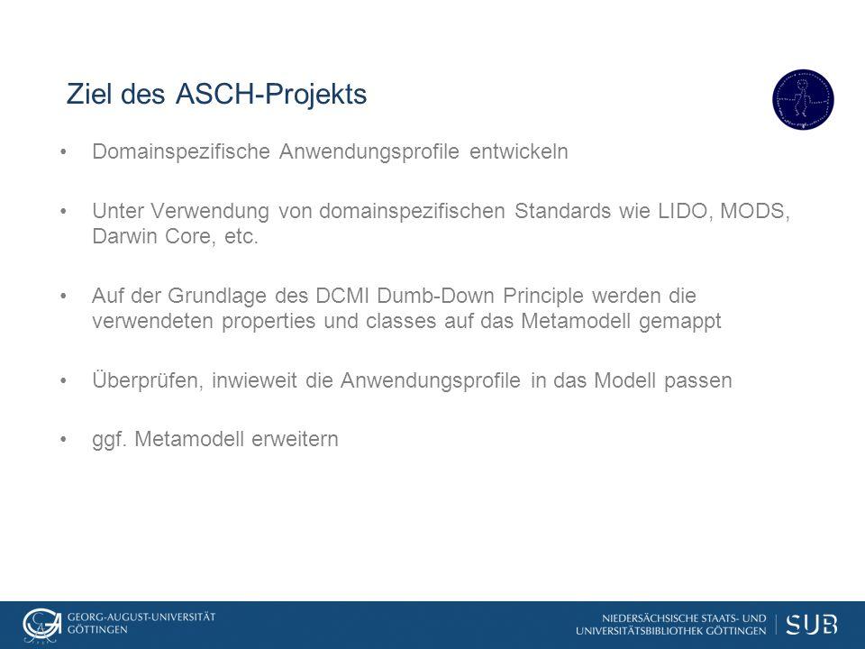 ASCH Anwendungsprofile