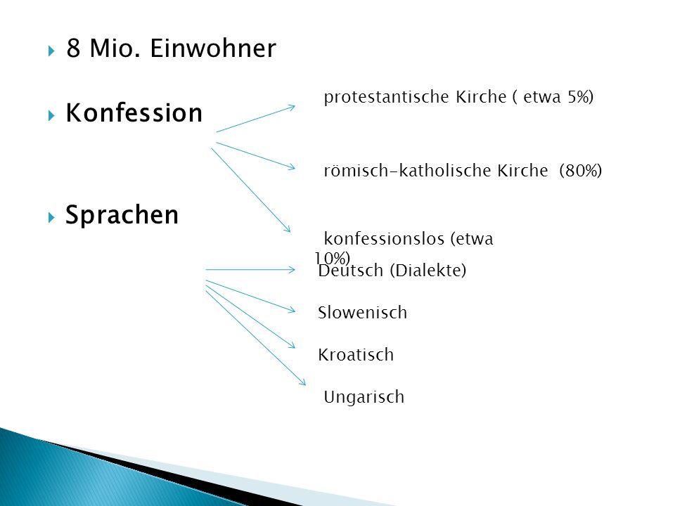 8 Mio. Einwohner Konfession Sprachen protestantische Kirche ( etwa 5%)