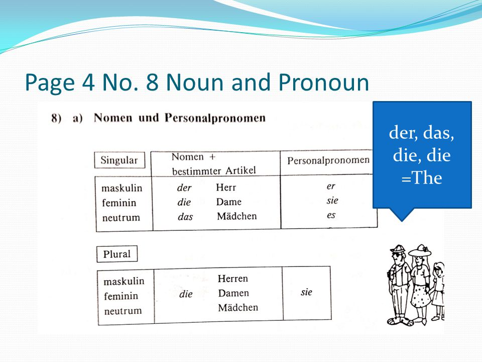 Page 4 No. 8 Noun and Pronoun