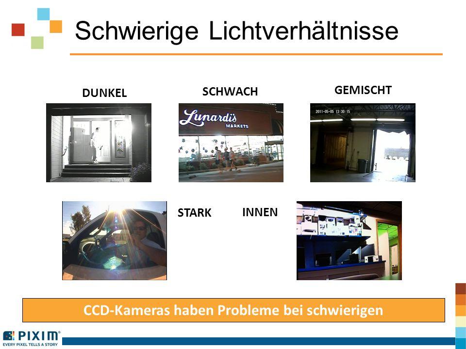 CCD-Kameras haben Probleme bei schwierigen Lichtverhältnissen.