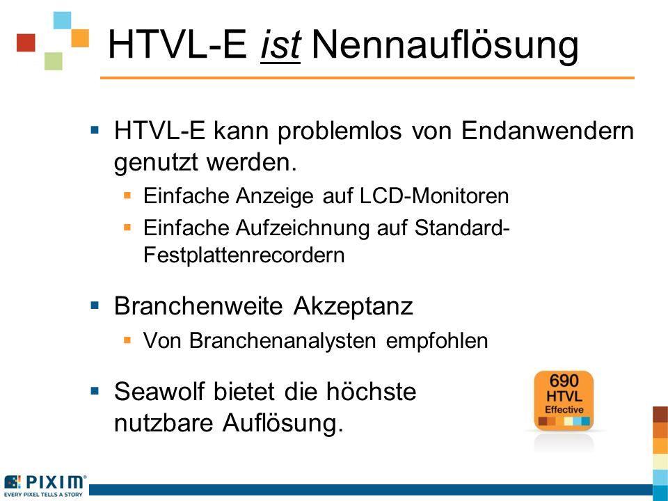 HTVL-E ist Nennauflösung