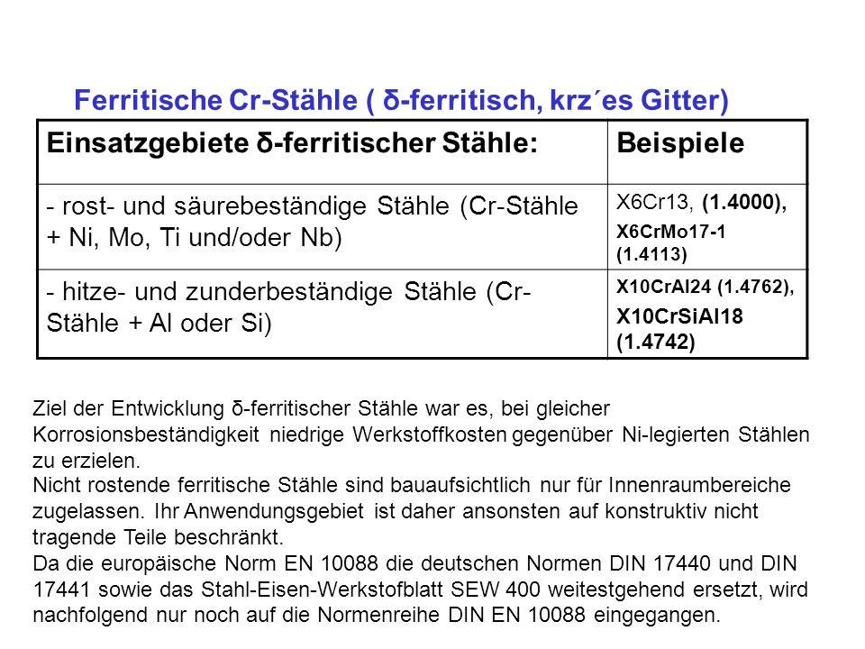 Ferritische Cr-Stähle ( δ-ferritisch, krz´es Gitter)