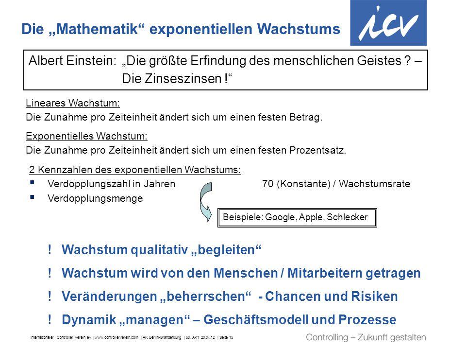 """Die """"Mathematik exponentiellen Wachstums"""