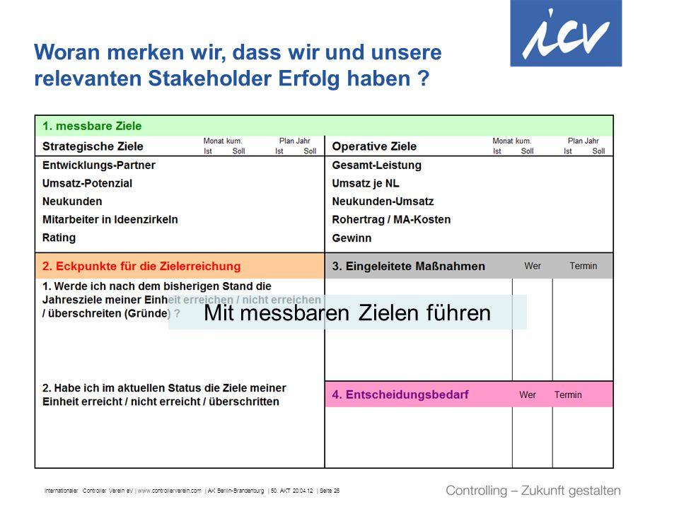Charmant Umsatz Wieder Ziel Zeitgenössisch - Beispielzusammenfassung ...
