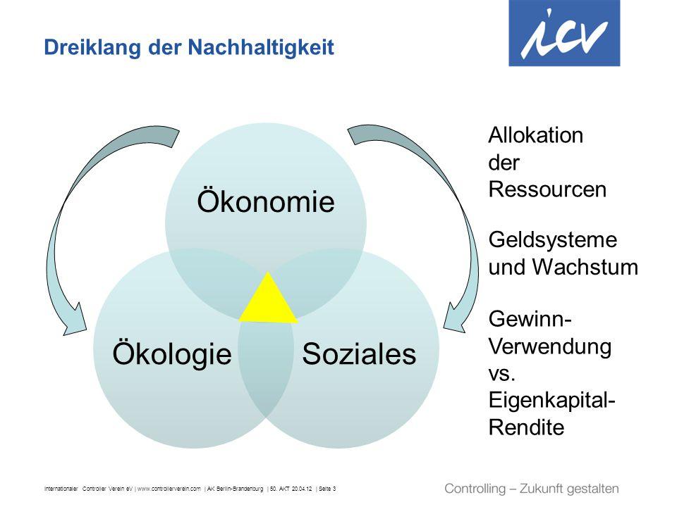 Dreiklang der Nachhaltigkeit
