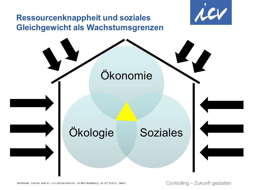 Ressourcenknappheit und soziales Gleichgewicht als Wachstumsgrenzen