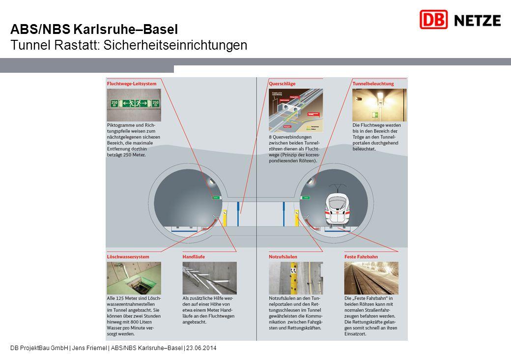 ABS/NBS Karlsruhe–Basel Tunnel Rastatt: Sicherheitseinrichtungen