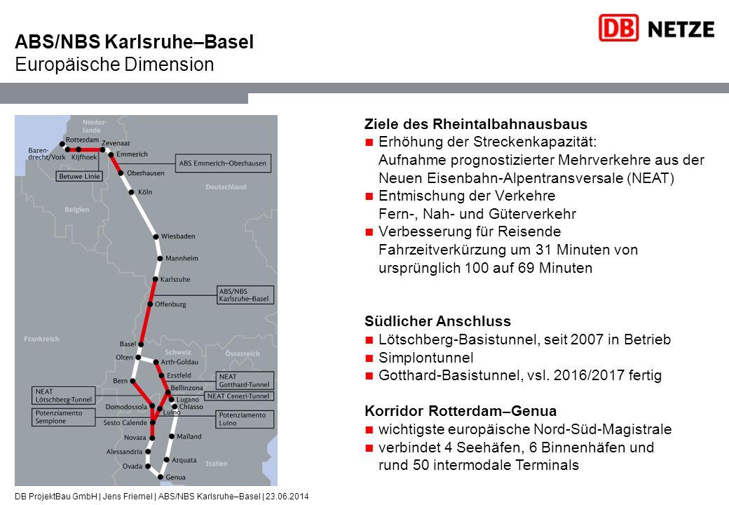 ABS/NBS Karlsruhe–Basel Europäische Dimension