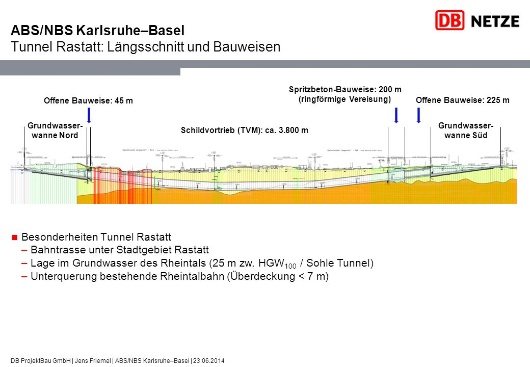 ABS/NBS Karlsruhe–Basel Tunnel Rastatt: Längsschnitt und Bauweisen
