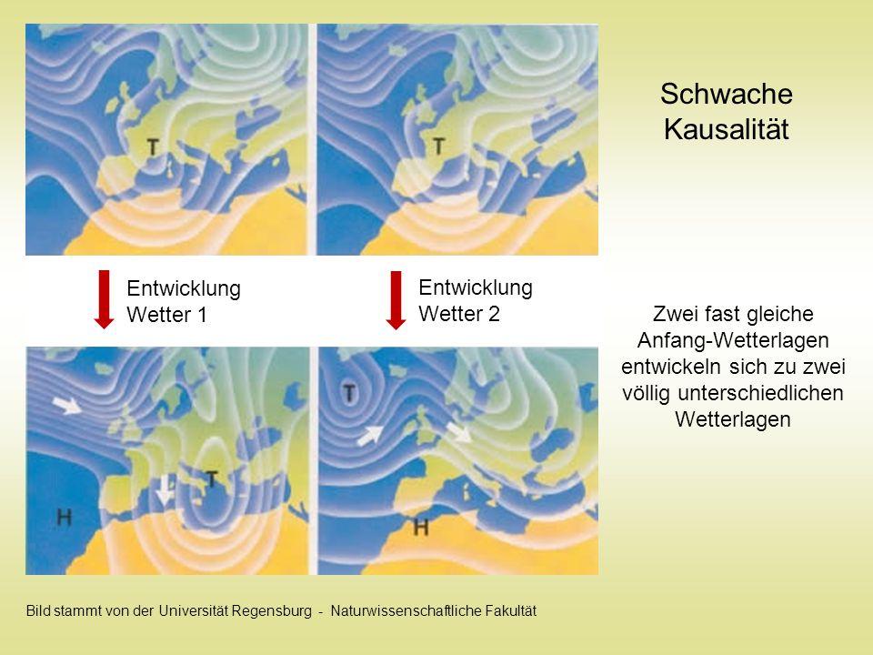 Schwache Kausalität Entwicklung Wetter 1 Entwicklung Wetter 2