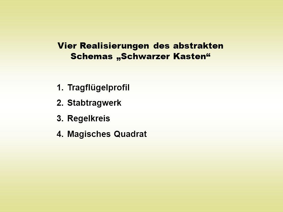 """Vier Realisierungen des abstrakten Schemas """"Schwarzer Kasten"""
