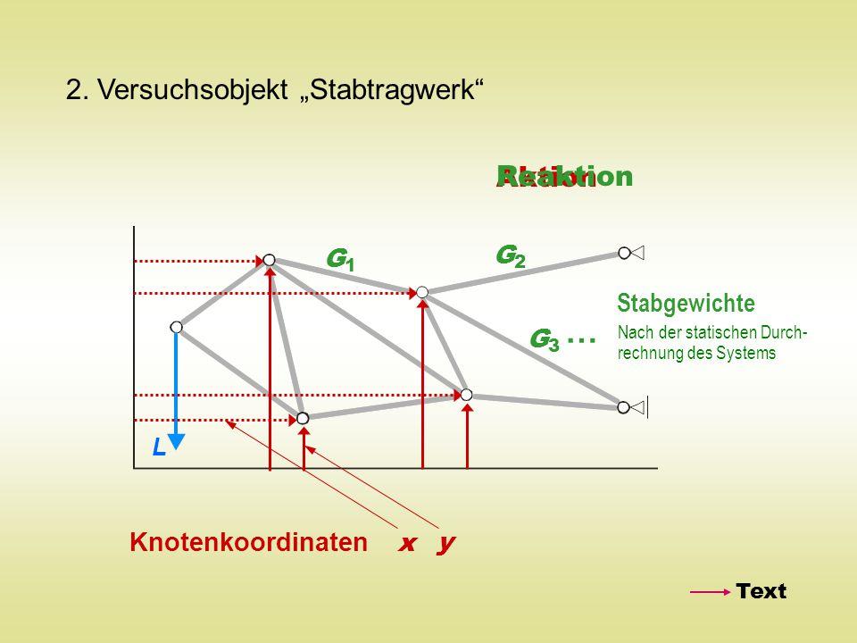 """… 2. Versuchsobjekt """"Stabtragwerk Aktion Reaktion G2 G1 Stabgewichte"""