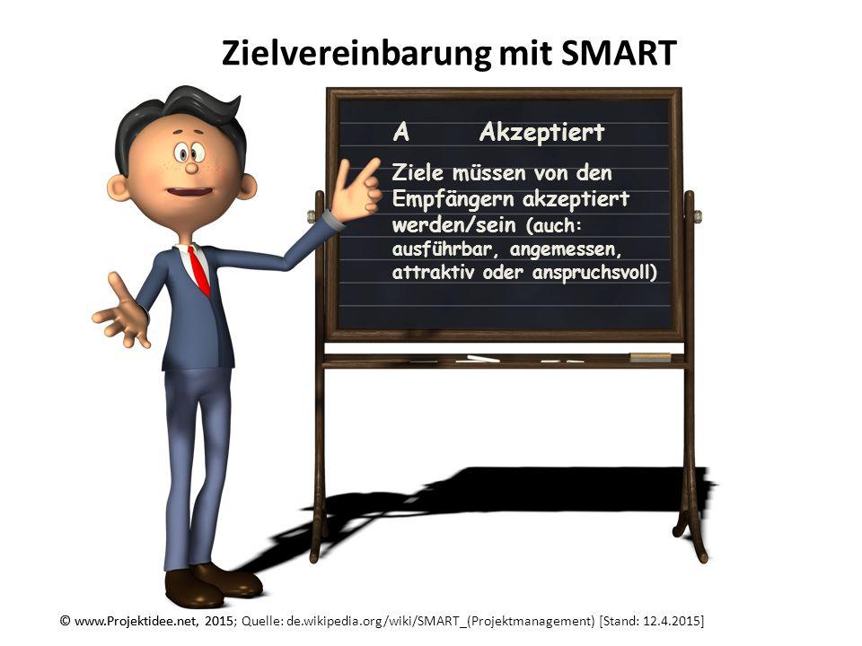 Zielvereinbarung mit SMART