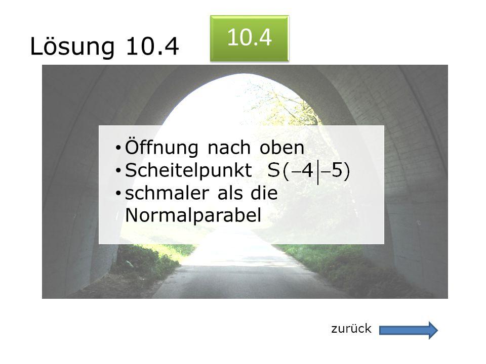 Lösung 10.4 Öffnung nach oben Scheitelpunkt
