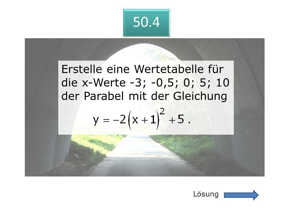 50.4 50.4. Erstelle eine Wertetabelle für die x-Werte -3; -0,5; 0; 5; 10 der Parabel mit der Gleichung.