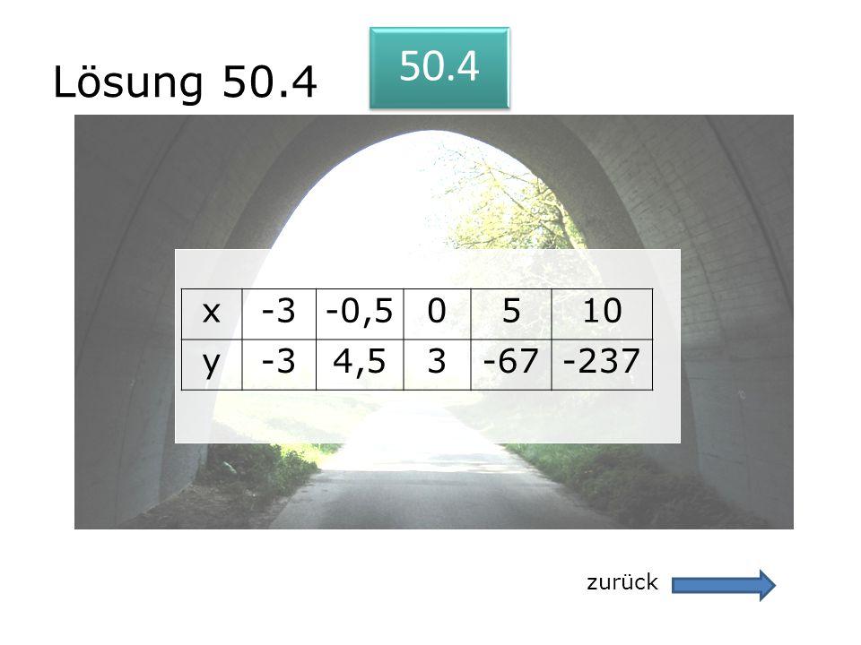 Lösung 50.4 50.4 x -3 -0,5 5 10 y 4,5 3 -67 -237 zurück