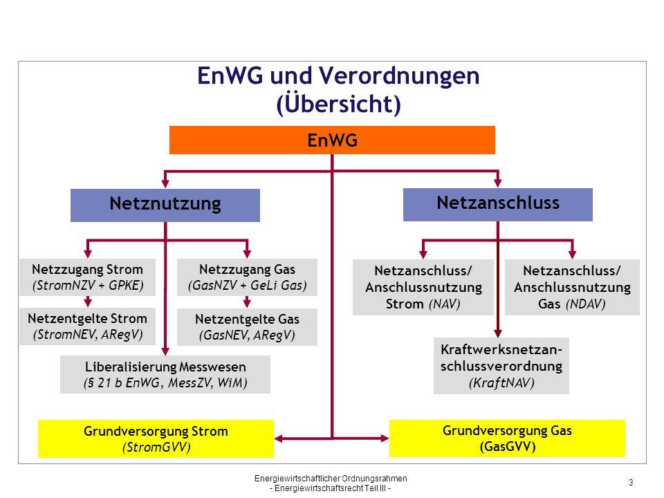 EnWG und Verordnungen (Übersicht)