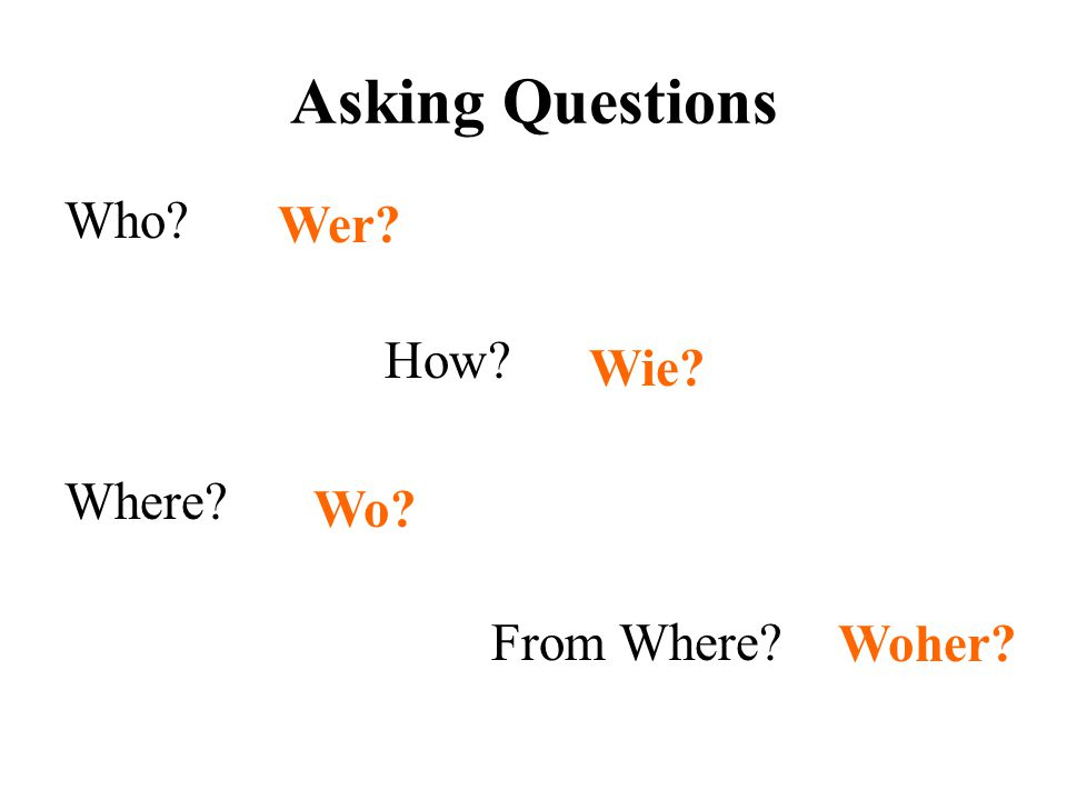 Asking Questions Who How Where From Where Wer Wie Wo Woher