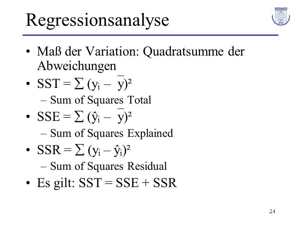 Regressionsanalyse Maß der Variation: Quadratsumme der Abweichungen