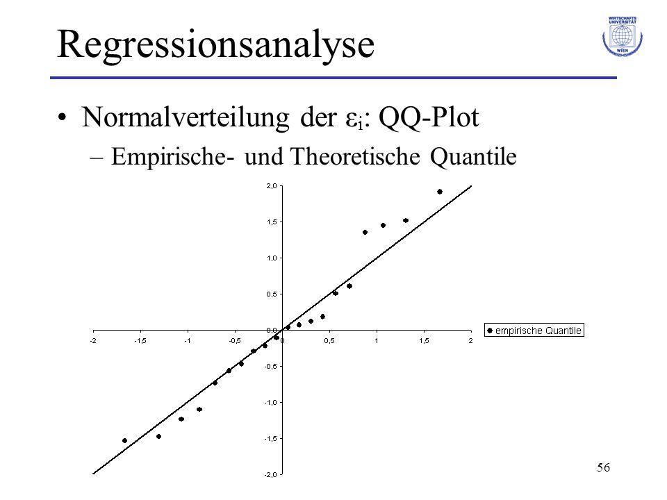 Regressionsanalyse Normalverteilung der εi: QQ-Plot