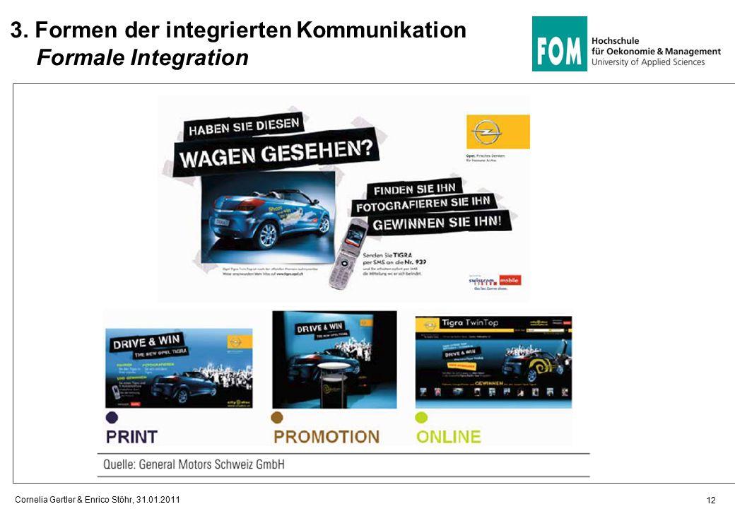 3. Formen der integrierten Kommunikation Formale Integration