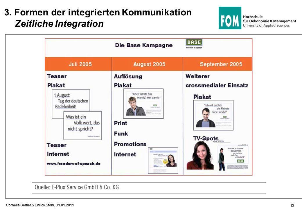 3. Formen der integrierten Kommunikation Zeitliche Integration