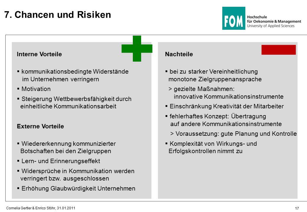 7. Chancen und Risiken Interne Vorteile