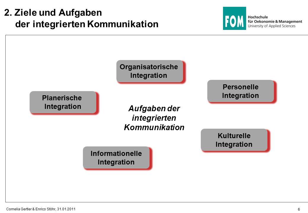 2. Ziele und Aufgaben der integrierten Kommunikation