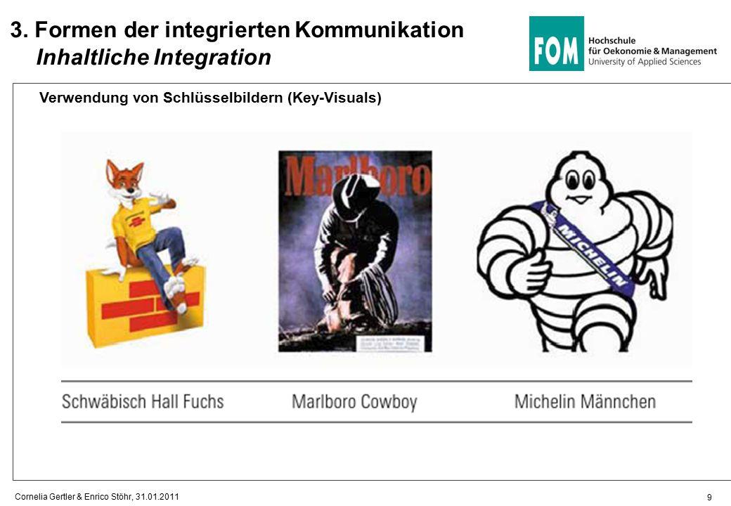 3. Formen der integrierten Kommunikation Inhaltliche Integration